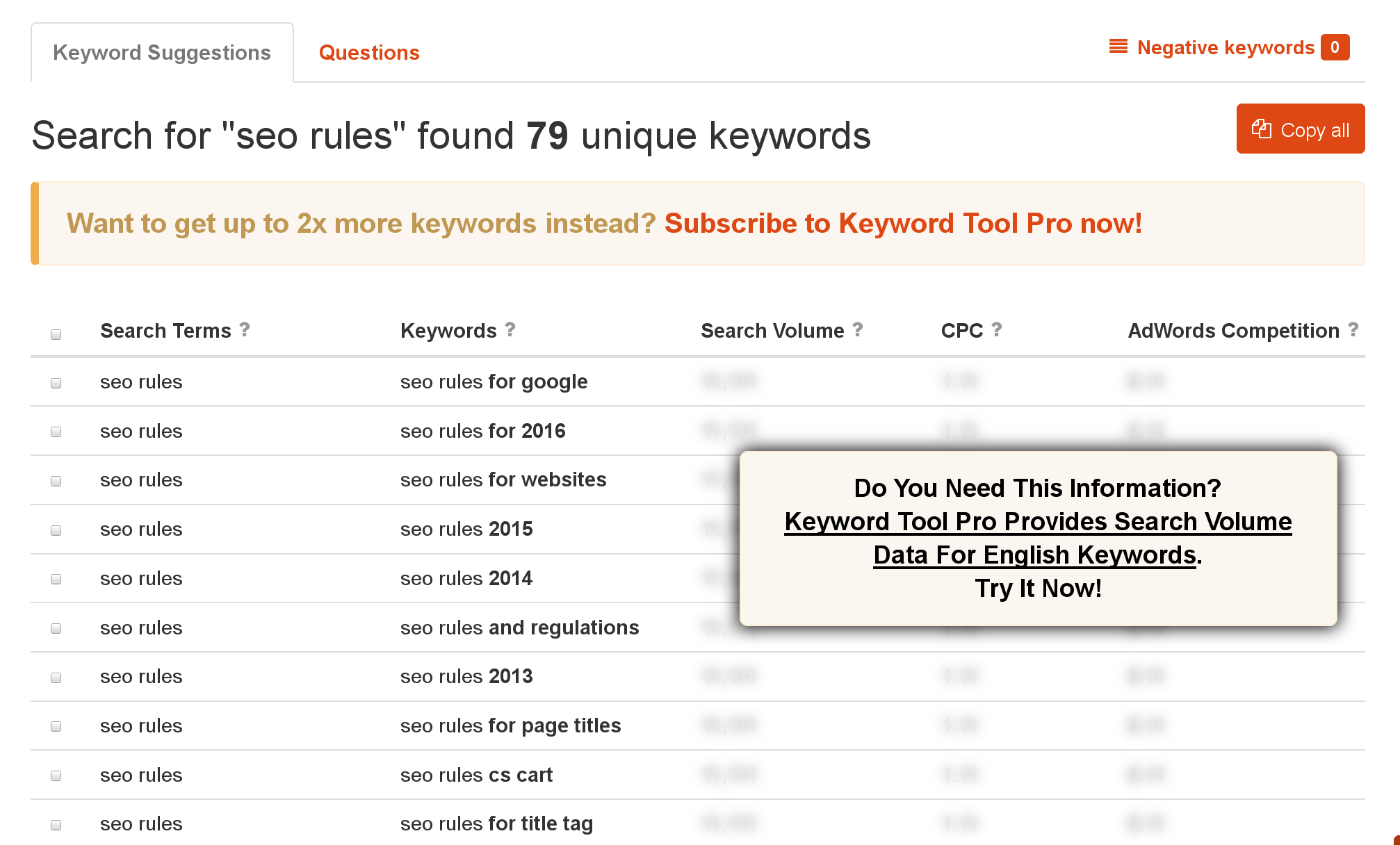 seo rules for keywords